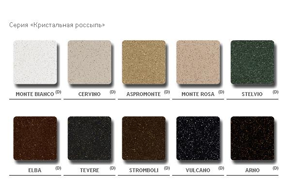 Декоративные поверхности DuPont™ Montelli®:  Гармония, застывшая в камне!