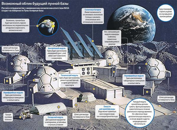 Возможный облик лунной базы будущего