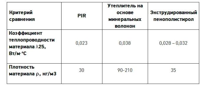 http://www.novate.ru/files/u2/ploskaya-krovlya-20.jpg
