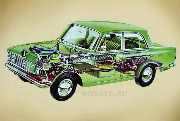 1965: «Москвич-408» на рентгеновском изображении.