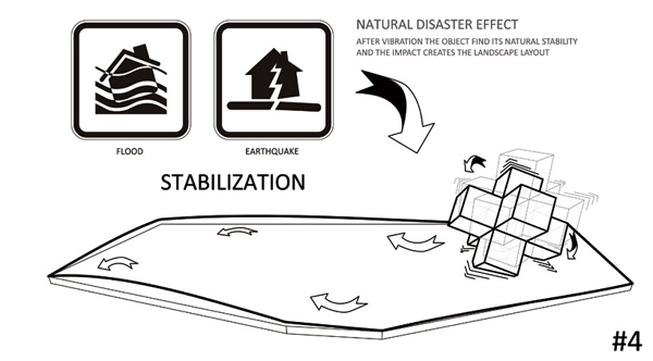 Авангардный проект центра Istanbul Disaster Prevention and Education Center в Стамбуле