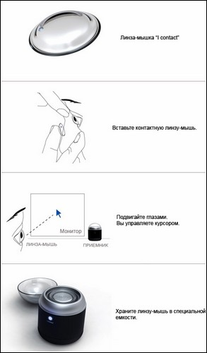 http://static.novate.ru/files/u3010/i-contact-lens-mouse-2.jpg