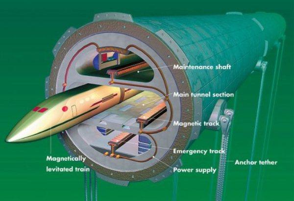 Вакуумный тоннель для Elon Musk's Hyperloop