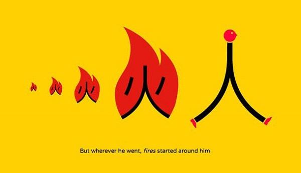 Ассоциативный метод изучения китайского языка.