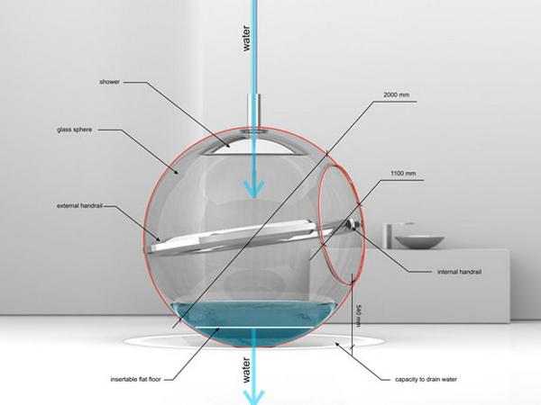 Креативная стеклянная ванна BATHSPHERE