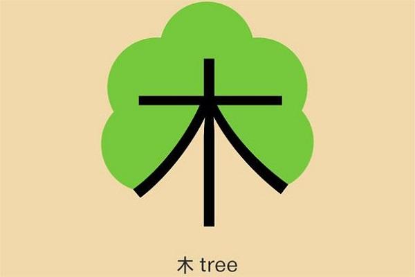 Дерево по-китайски.