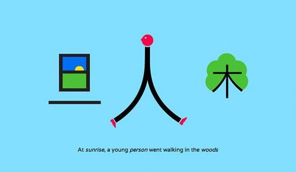 Метод изучения китайского языка.