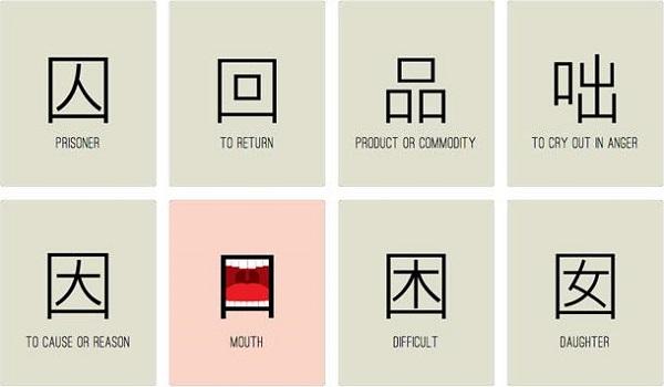 Изучение китайского языка.