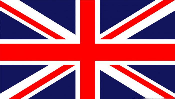 Неприятная правда о Британской империи