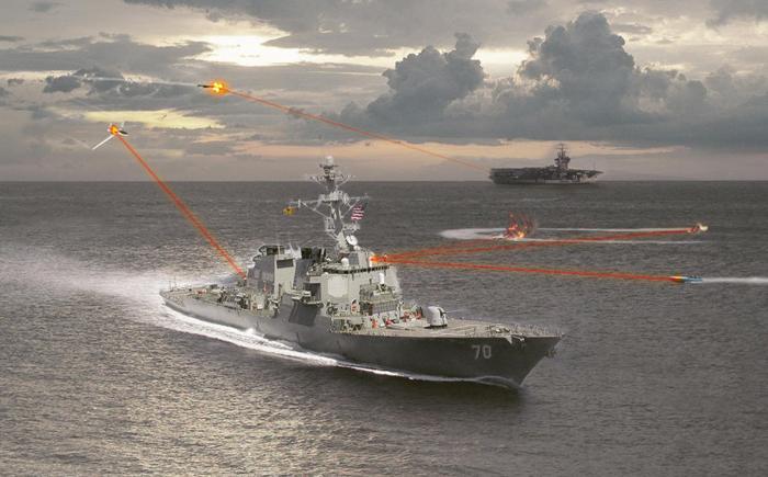 Система обороны на основе высокоэнергетического лазера