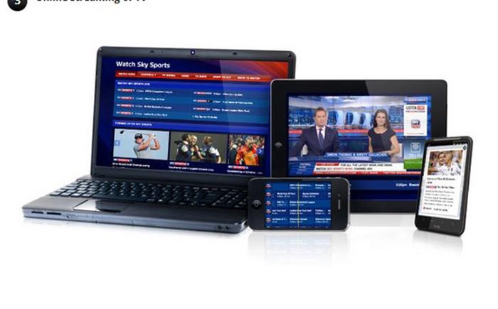 Интернет-трансляция телевидения