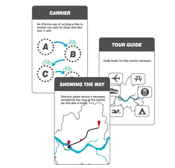 Концепт Bike Guide
