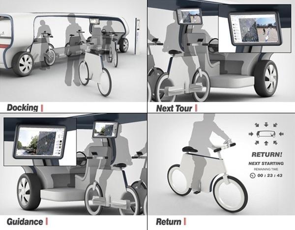 Принцип работы Bike Guide