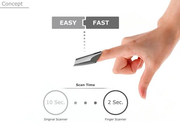 Простой и быстрый сканер Finger Scanner