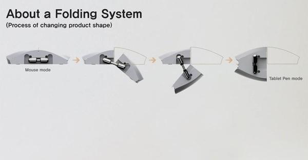 Трансформация Folding Pen Mouse