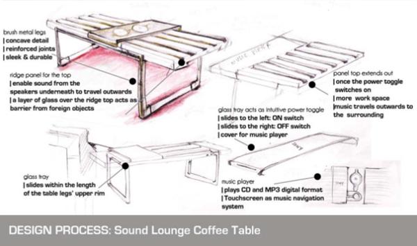 Разработка концепта Sound Lounge