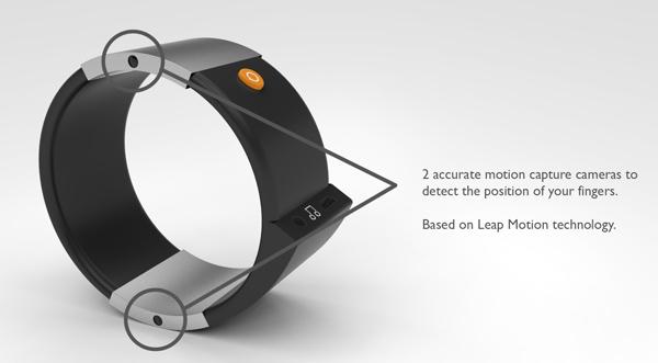 Soundbrace оснащен камерами, регистрирующими движения пальцев и рук
