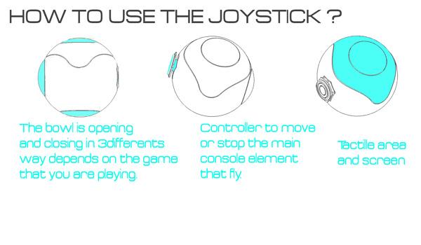 Джойстик Wii Fly