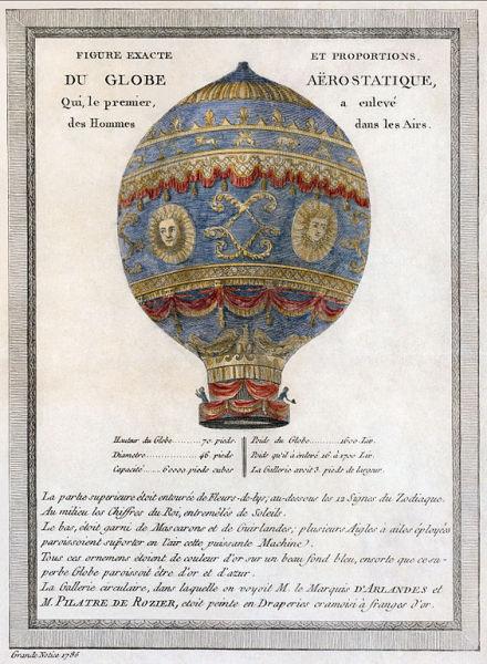 Первый в мире воздушный шар братьев Монгольфье