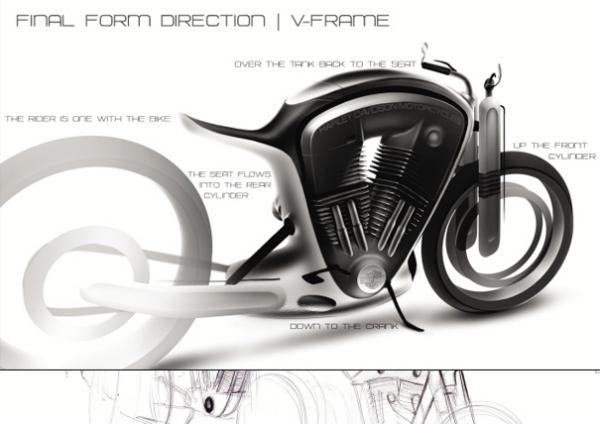 Финальная версия концепта 2020 Harley Davidson 1