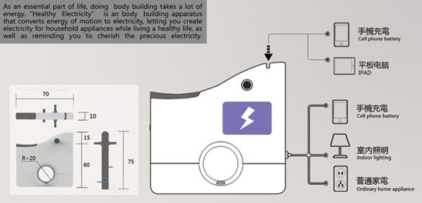 Устройство Healthy Electricity