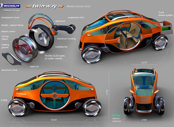 Device Twinway
