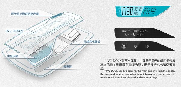 Устройство UVC Dock