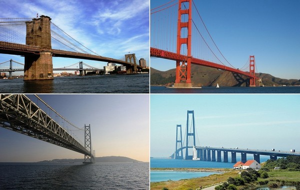 Самые выдающиеся и знаменитые подвесные мосты в мире