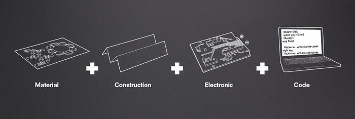 ZURI – робот из бумаги, которых напомнит вам об оригами и аппликациях