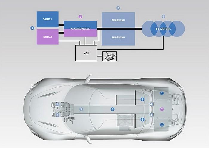 Quant e-Sportlimousine – электромобиль на соленой воде