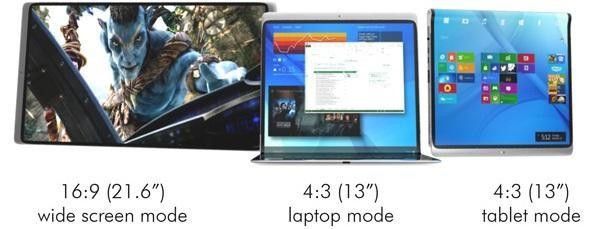 Pandora – гибрид планшета и ноутбука с гибким дисплеем