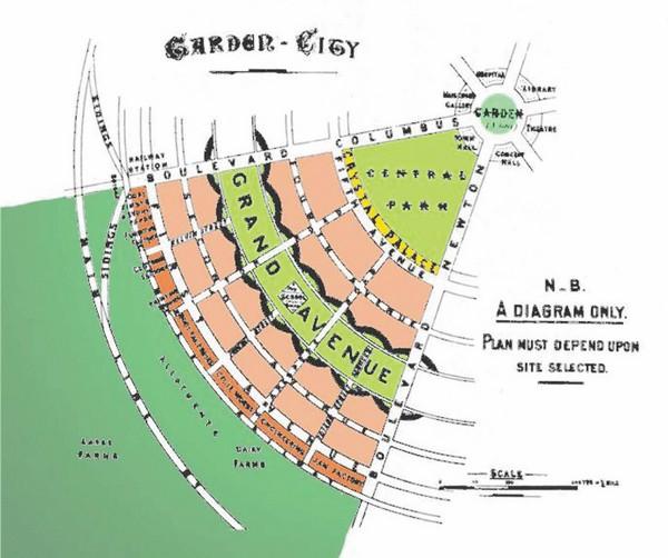 План-схема классического