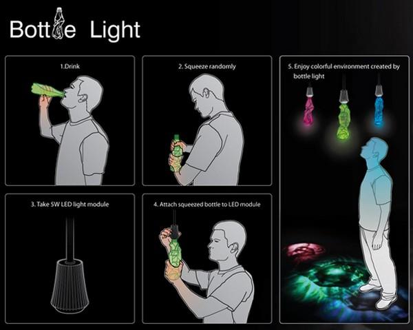 Bottle Light – стильные абажуры для лампы