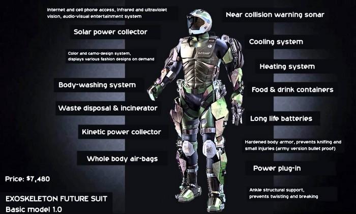 TALOS – реальный экзоскелет для армии США