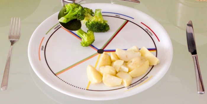 Тарелка, помогающая правильно питаться.