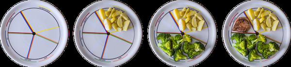 Тарелка для тех, кто хочет сбалансировать питание.