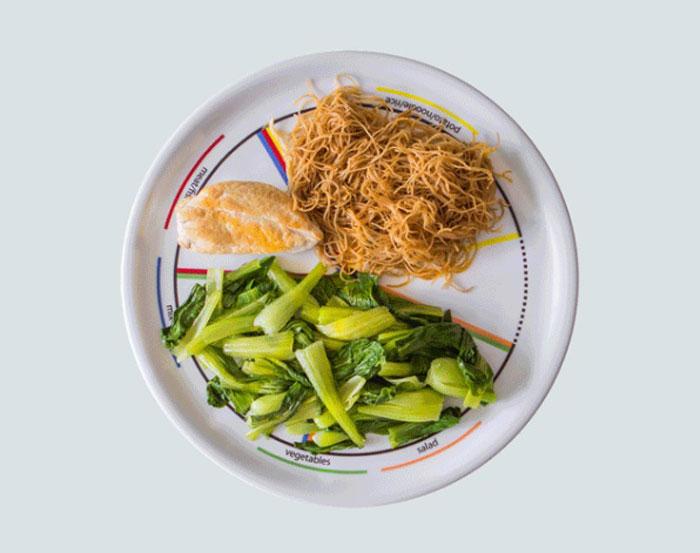 Тарелка, которая поможет сбросить вес.