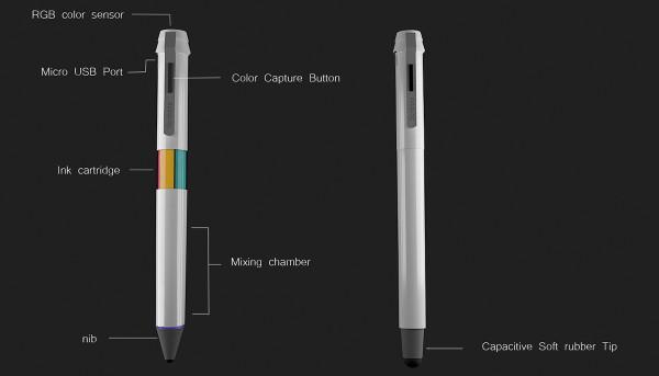 Уникальное устройство для рисования.