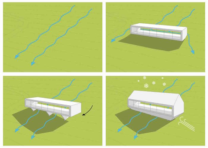 Схема прохождения возможных оползней под домом Konieczny's Ark.