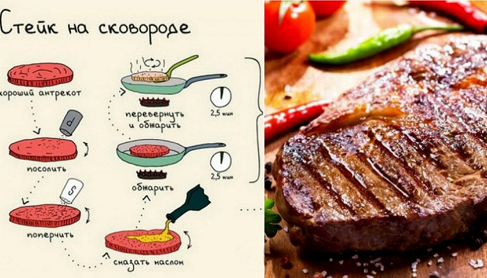 Рецепты и подсказки в картинках, которые значительно улучшат кулинарные навыки.
