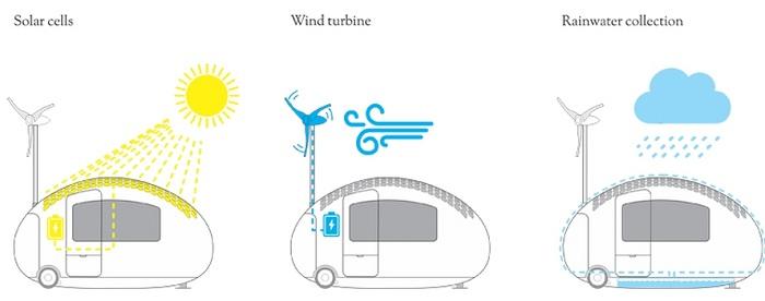 Альтернативная энергия. Схема.