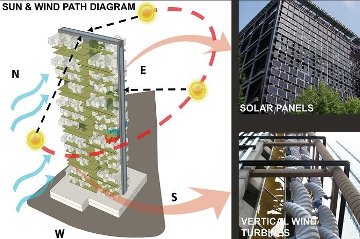 Схема использования альтернативных источников энергии.