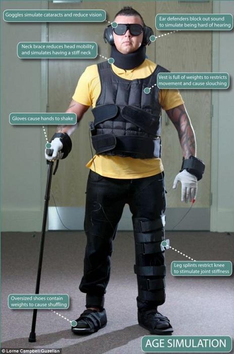 GERT - костюм для имитации возрастных изменений человеческого организма. | Фото: derrickjknight.com.