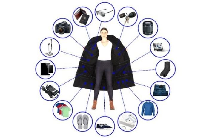 Вещи, которые могут поместиться в одно пальто.