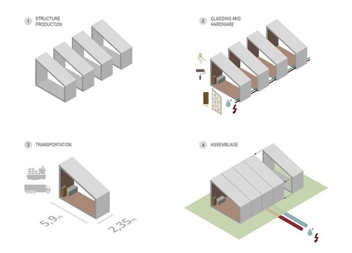 Схема сборки модульного дома Gomos System.