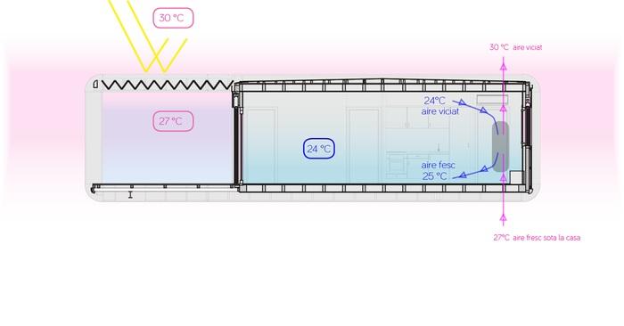 3.0. Схема вентилирования дома.