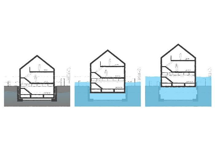 Amphibious housе. Принцип поднятия дома в воде.