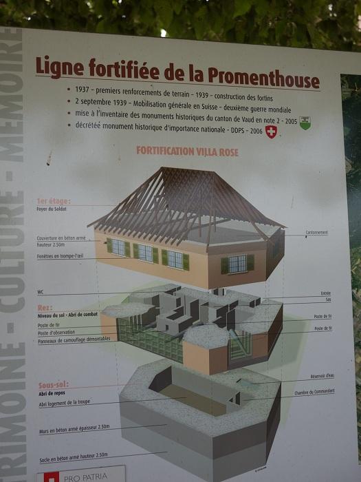 Схема построения фальшивого дома.