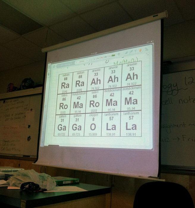 Учитель по химии помогает своим ученикам выучить таблицу Менделеева, проявив свое чувство юмора. Он сложил из химических элементов песню известной среди молодежи певицы Леди Гаги.