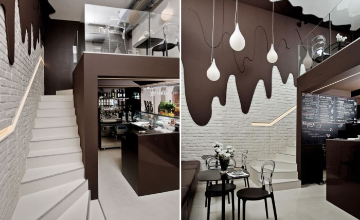 Дизайн стен в кафе